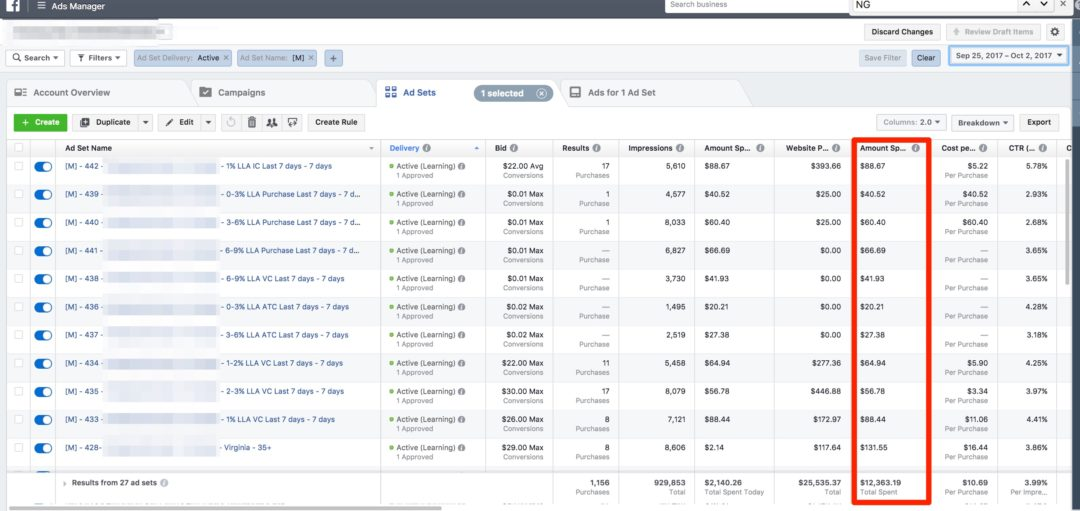 Facebook Ads Manual Bidding strategy